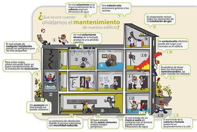3--GRAFICO-DE-EDIFICIO-Informe-de-Evaluacion-de-los-Edificios-